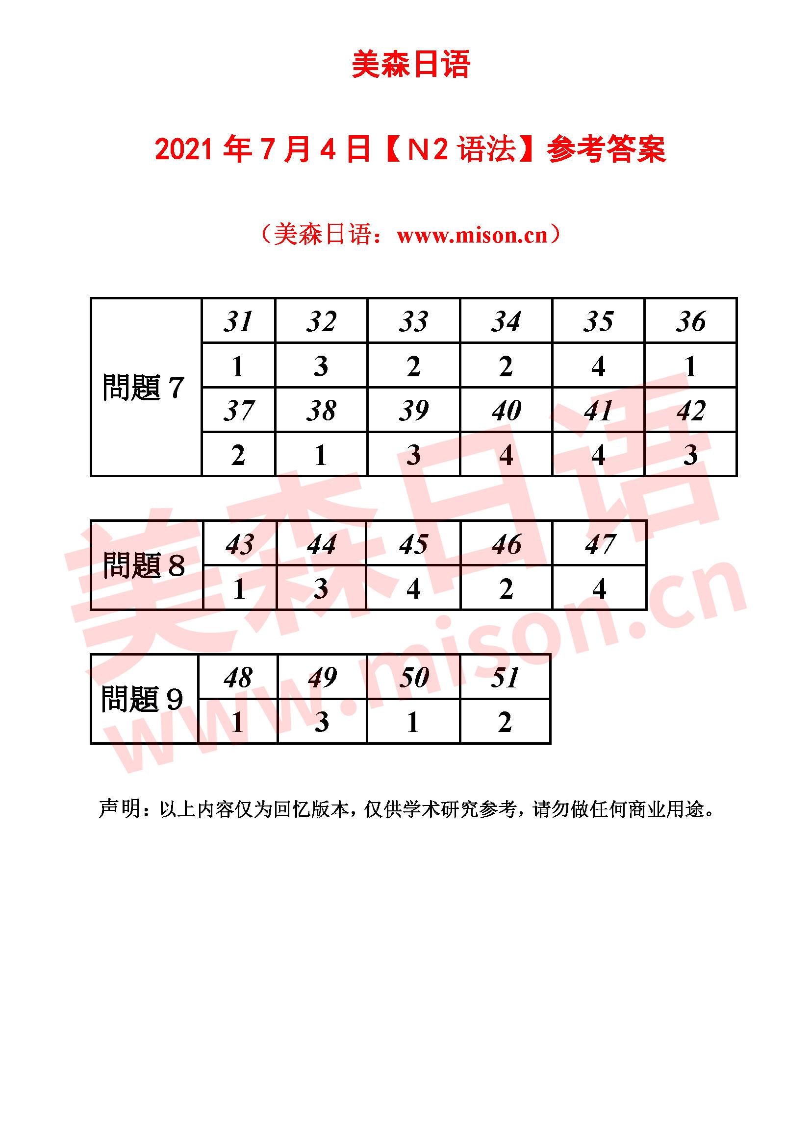 N2语法答案.jpg
