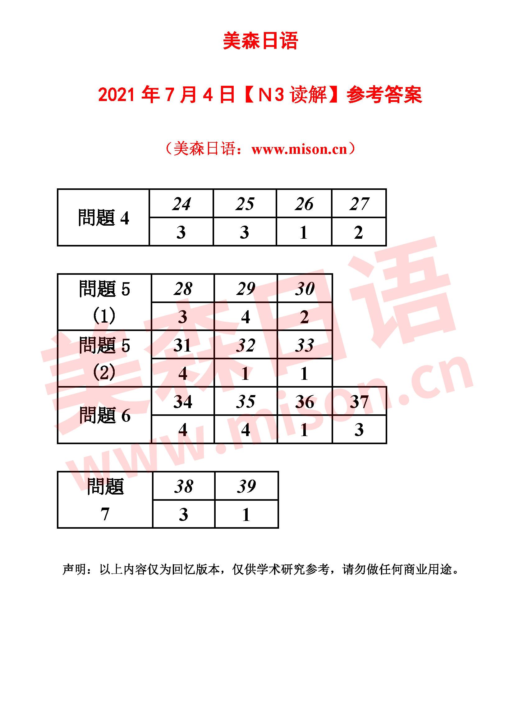 N3读解答案.jpg