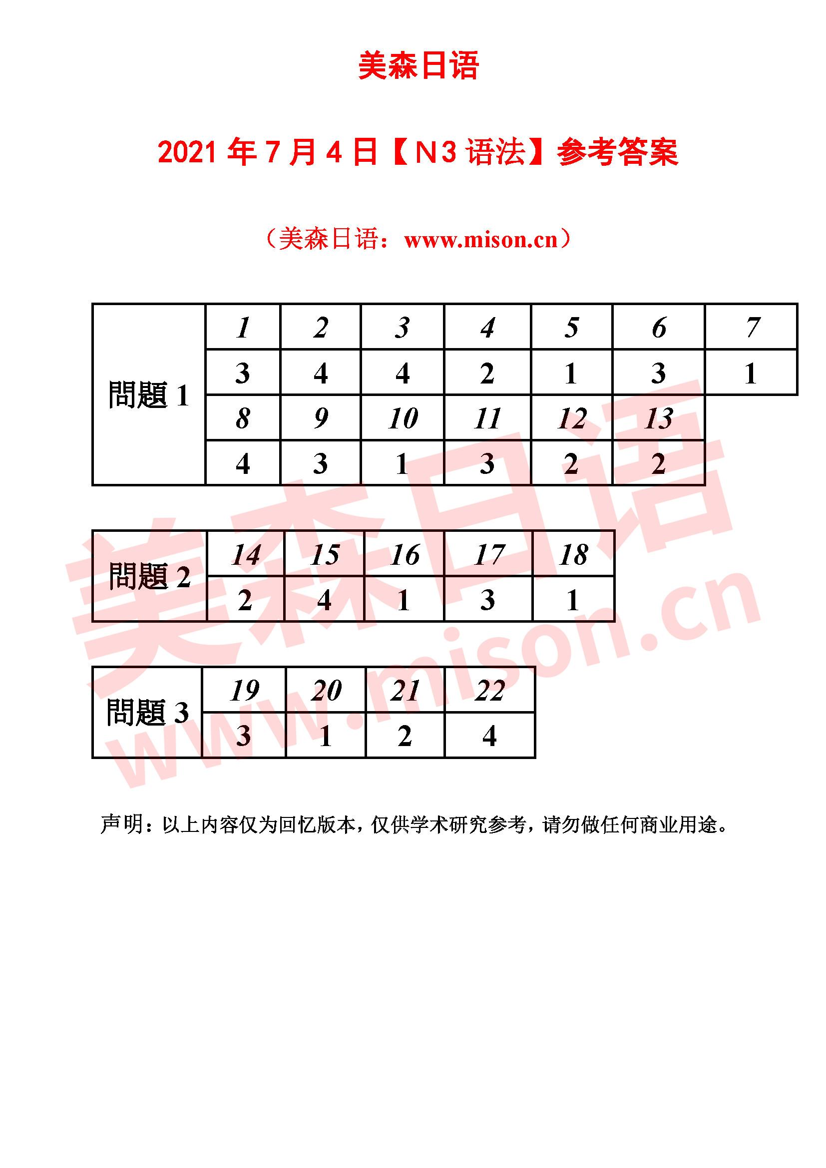 N3语法答案.jpg